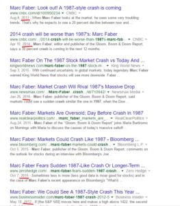 Marc Faber Market Crash